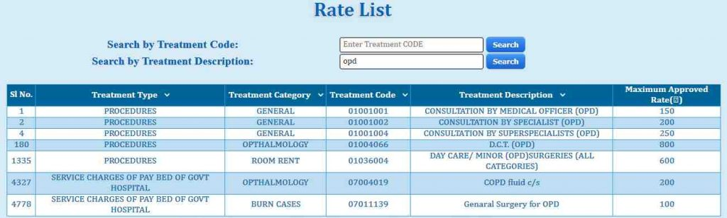 West Bengal health scheme search rate list